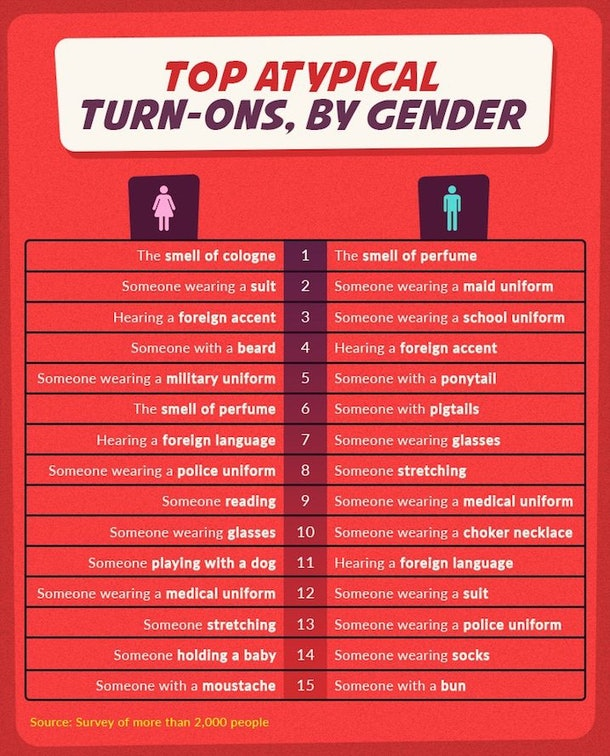 Sexual turn ons for women and girls
